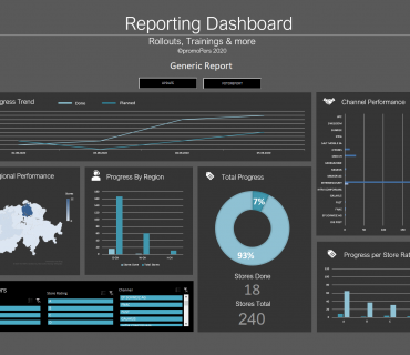 Reporting Solutions